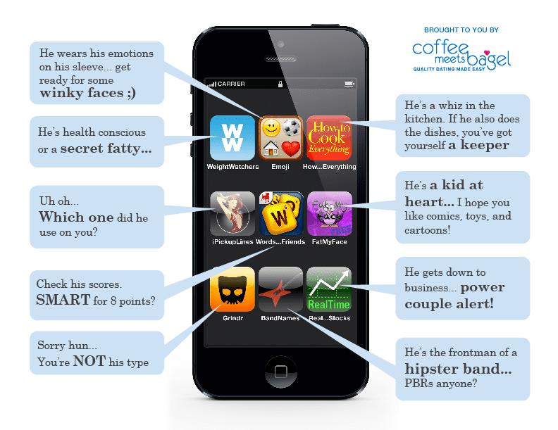 secret dating app
