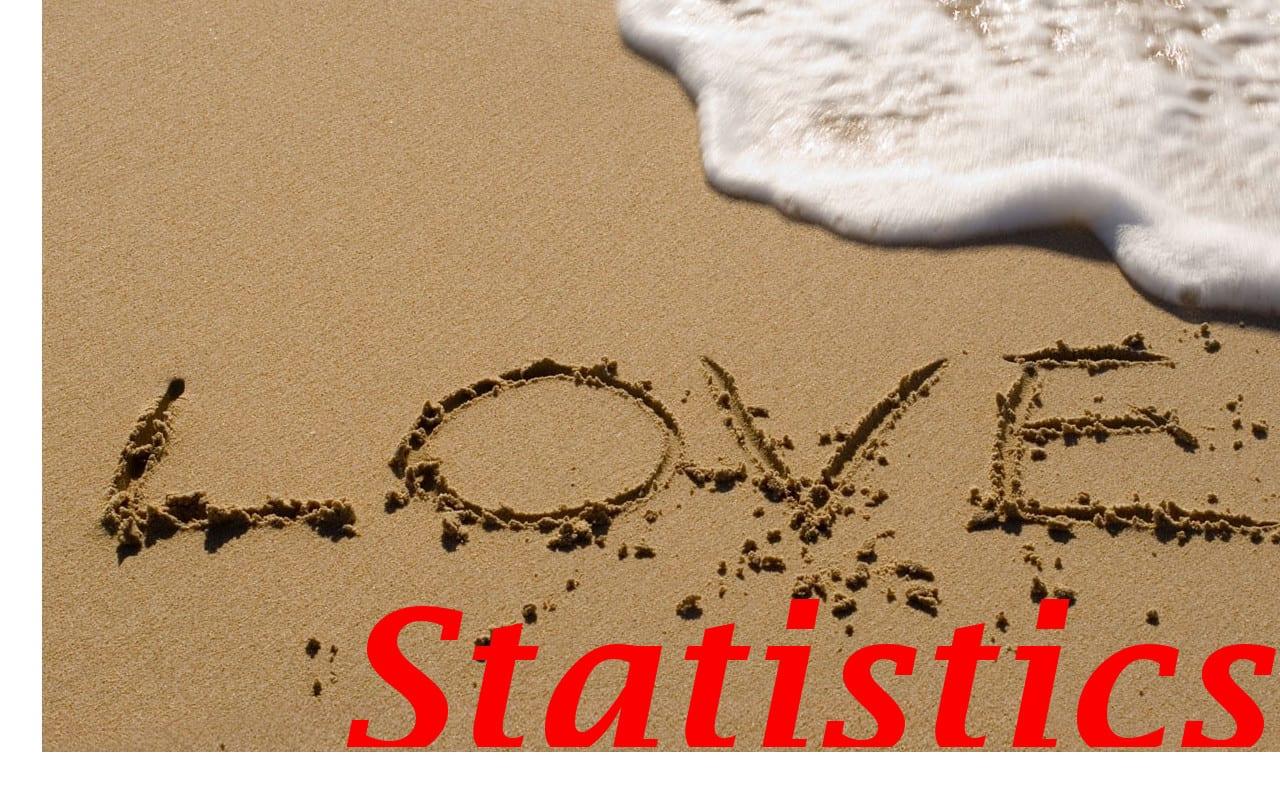 LOVE STATS