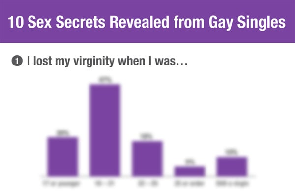10 Sex Secrets from Gay Singles