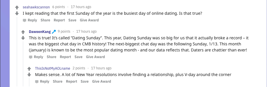 Reddit: dating sunday busiest day for online dating